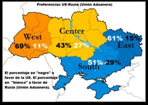 preferencias Ue-rusia ukrania