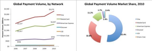 transaction-volume-2006-201011