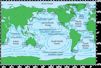 mar aire corriente
