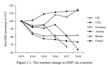 Economia pgm