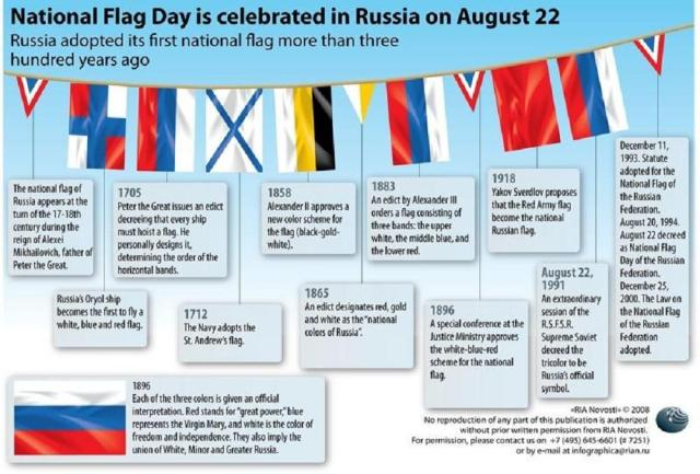 01-ria-novosti-infographics-22-august-is-national-flag-day