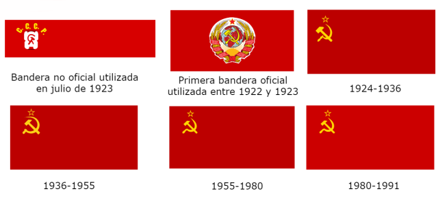 Banderas de la URSS