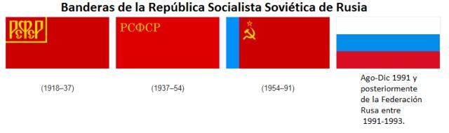 Bandera República Socialista Soviética Rusia