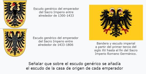 Sacro Imperio Romano