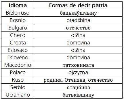 Patria eslava